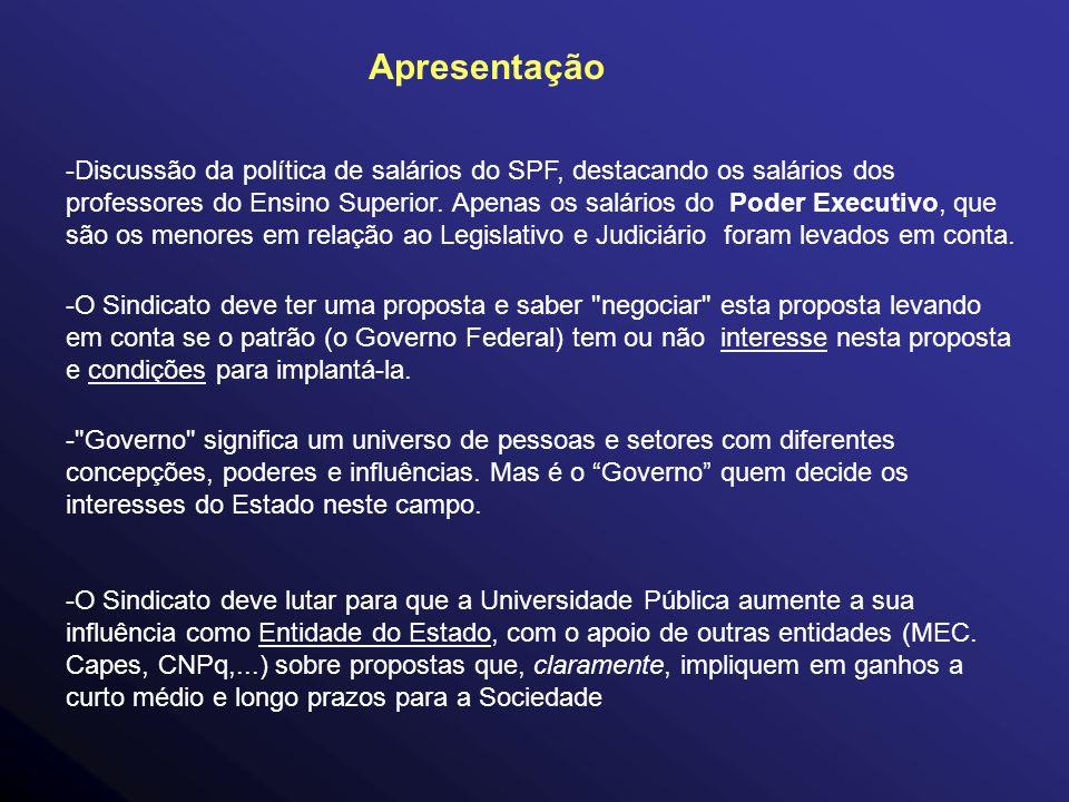 Apresentação -Discussão da política de salários do SPF, destacando os salários dos professores do Ensino Superior.