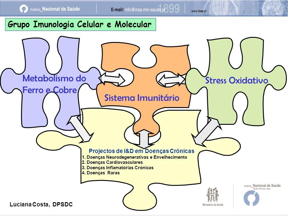 Projectos de I&D em Doenças Crónicas 1. Doenças Neurodegenerativas e Envelhecimento 2.