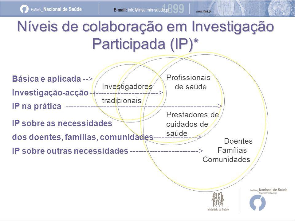 Projectos de I&D em Doenças Crónicas 1.Doenças Neurodegenerativas e Envelhecimento 2.