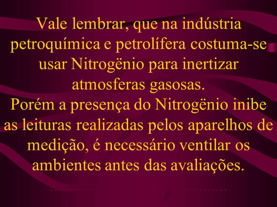 Vale lembrar, que na indústria petroquímica e petrolífera costuma-se usar Nitrogënio para inertizar atmosferas gasosas. Porém a presença do Nitrogënio