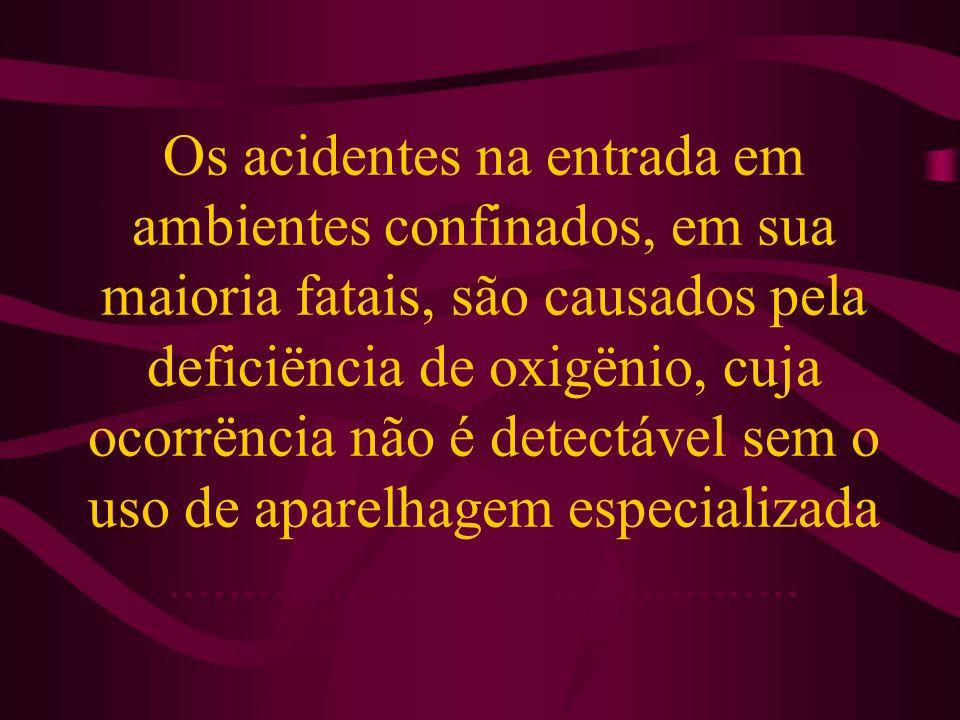 Os acidentes na entrada em ambientes confinados, em sua maioria fatais, são causados pela deficiëncia de oxigënio, cuja ocorrëncia não é detectável se