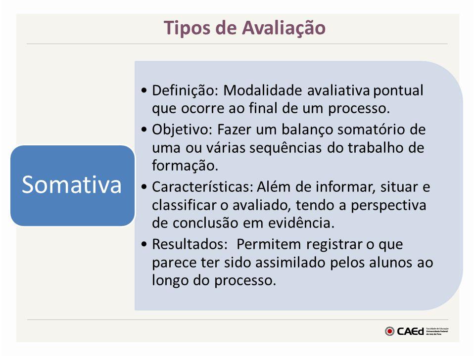 Tipos de Avaliação Definição: Modalidade avaliativa pontual que ocorre ao final de um processo. Objetivo: Fazer um balanço somatório de uma ou várias