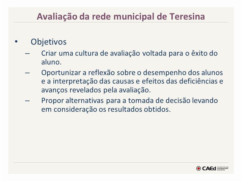 Avaliação da rede municipal de Teresina Desde 1995, a Secretaria Municipal de Educação (Semec) executou diversos projetos de avaliação da rede, em parceira com institutos de pesquisa e avaliação.