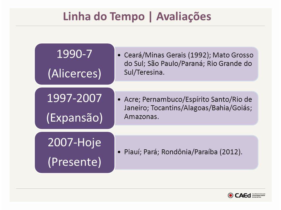 Linha do Tempo | Avaliações Ceará/Minas Gerais (1992); Mato Grosso do Sul; São Paulo/Paraná; Rio Grande do Sul/Teresina. 1990-7 (Alicerces) Acre; Pern