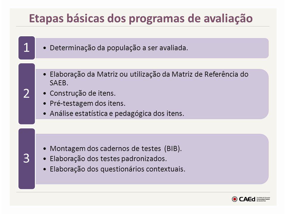 Etapas básicas dos programas de avaliação Determinação da população a ser avaliada. 1 Elaboração da Matriz ou utilização da Matriz de Referência do SA
