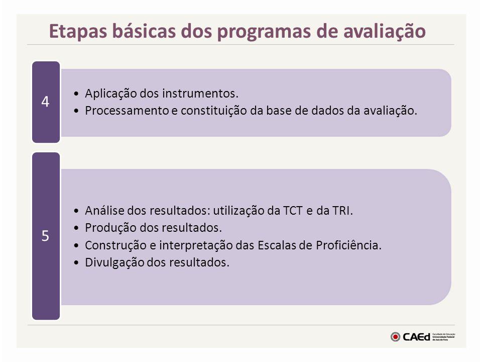 Etapas básicas dos programas de avaliação Aplicação dos instrumentos. Processamento e constituição da base de dados da avaliação. 4 Análise dos result