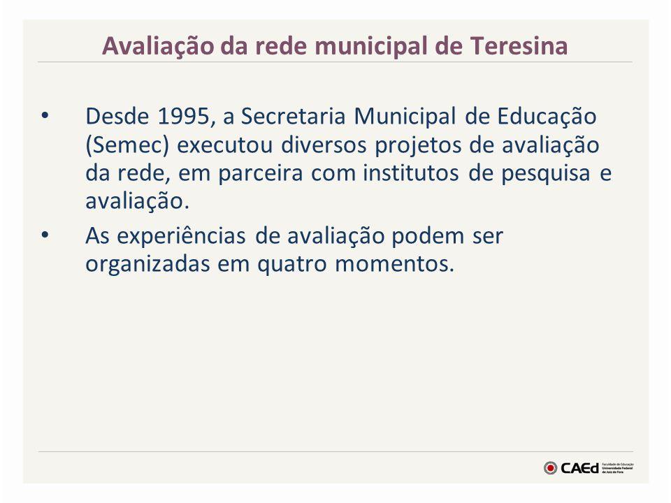 Avaliação da rede municipal de Teresina Desde 1995, a Secretaria Municipal de Educação (Semec) executou diversos projetos de avaliação da rede, em par