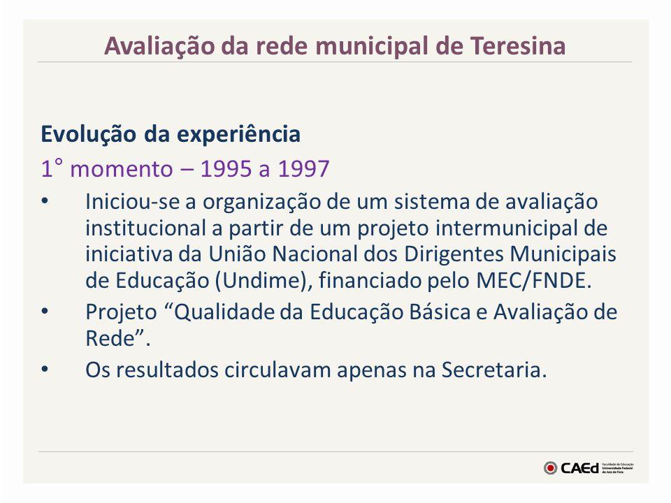 Evolução da experiência 1° momento – 1995 a 1997 Iniciou-se a organização de um sistema de avaliação institucional a partir de um projeto intermunicip