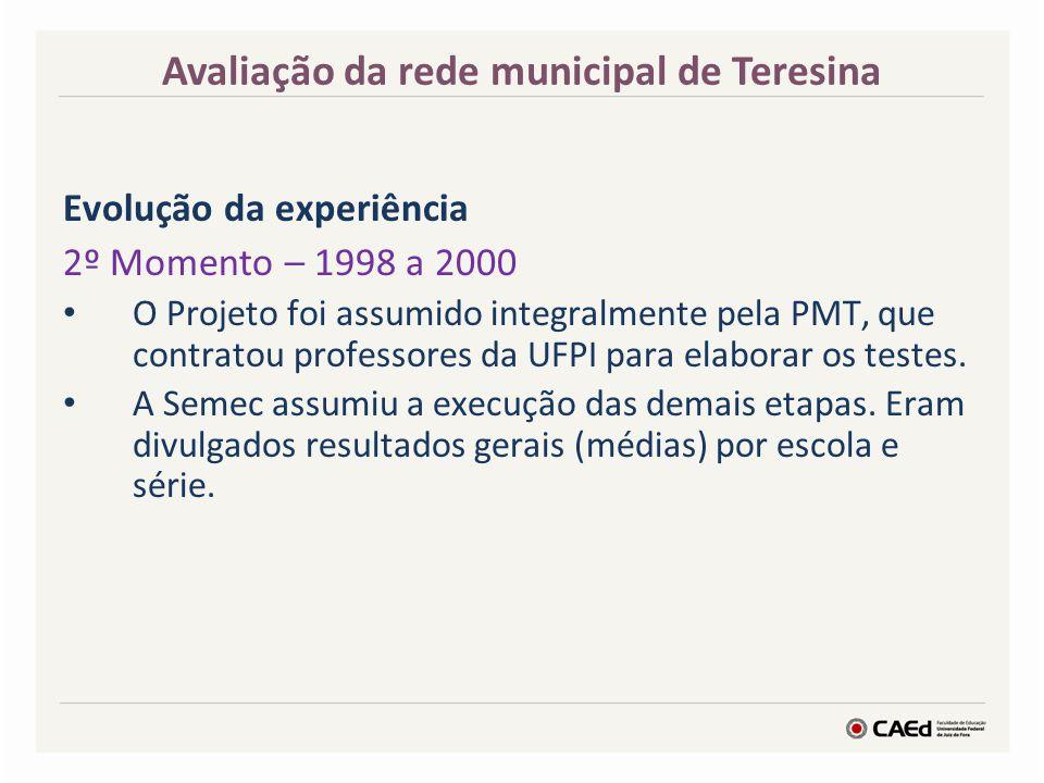 Evolução da experiência 2º Momento – 1998 a 2000 O Projeto foi assumido integralmente pela PMT, que contratou professores da UFPI para elaborar os tes