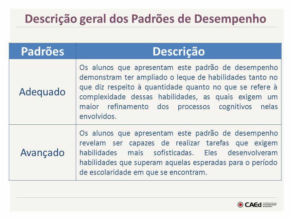 Descrição geral dos Padrões de Desempenho PadrõesDescrição Adequado Os alunos que apresentam este padrão de desempenho demonstram ter ampliado o leque