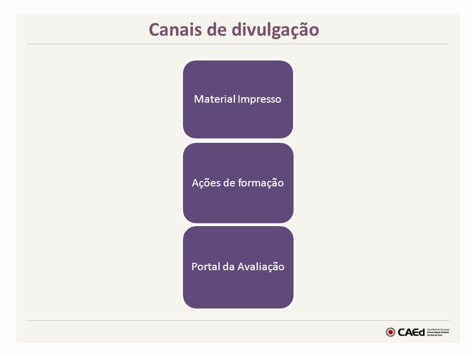Canais de divulgação Material Impresso Ações de formação Portal da Avaliação