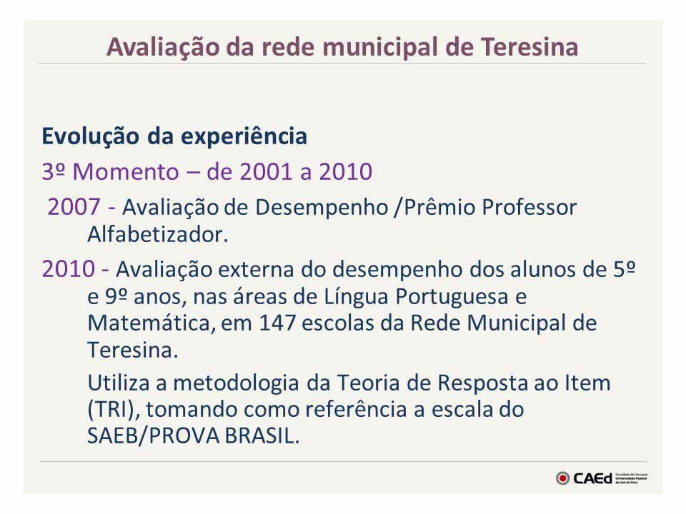 Evolução da experiência 3º Momento – de 2001 a 2010 2007 - Avaliação de Desempenho /Prêmio Professor Alfabetizador. 2010 - Avaliação externa do desemp