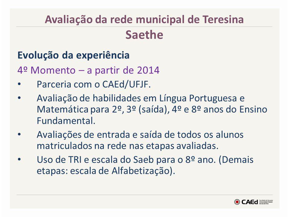 Evolução da experiência 4º Momento – a partir de 2014 Parceria com o CAEd/UFJF. Avaliação de habilidades em Língua Portuguesa e Matemática para 2º, 3º