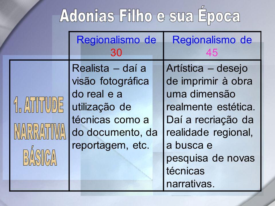 Regionalismo de 30 Regionalismo de 45 Realista – daí a visão fotográfica do real e a utilização de técnicas como a do documento, da reportagem, etc. A