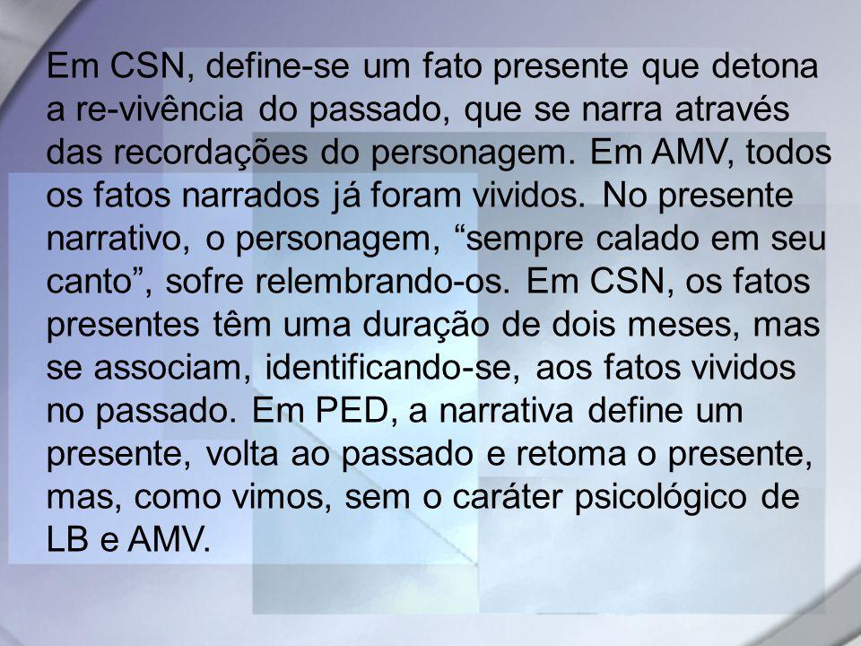 Em CSN, define-se um fato presente que detona a re-vivência do passado, que se narra através das recordações do personagem. Em AMV, todos os fatos nar