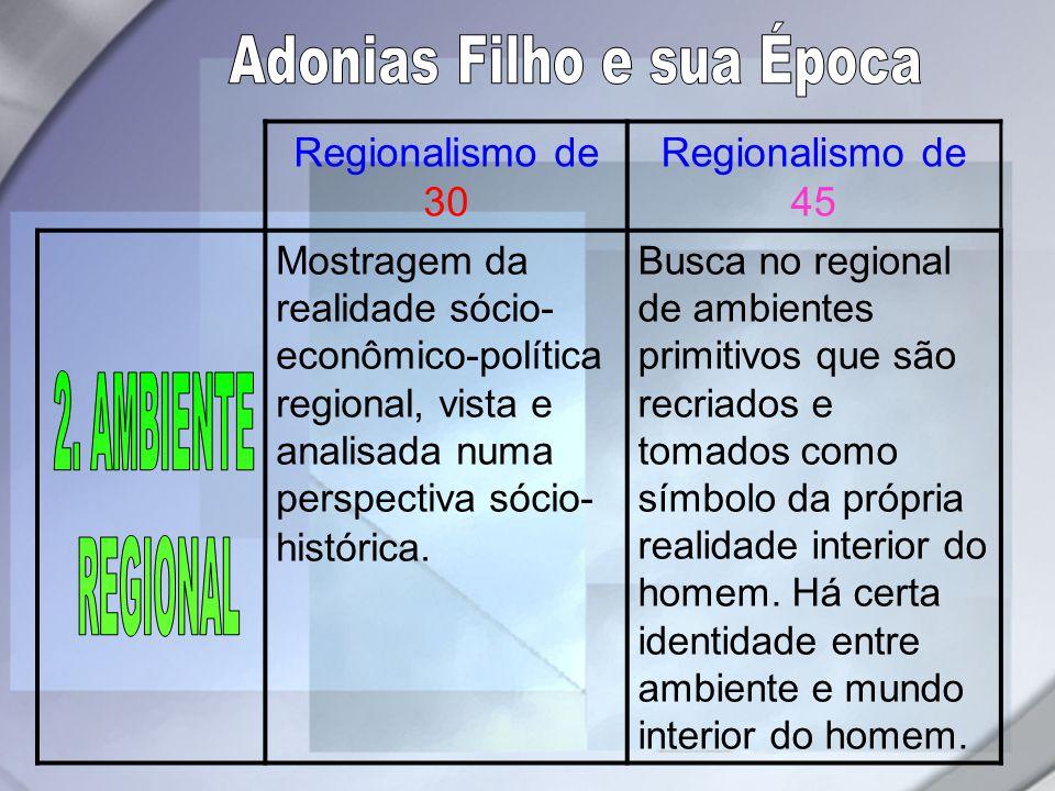 Regionalismo de 30 Regionalismo de 45 Mostragem da realidade sócio- econômico-política regional, vista e analisada numa perspectiva sócio- histórica.