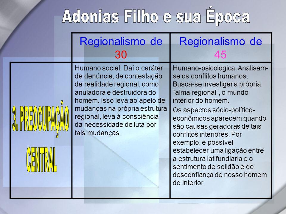 Regionalismo de 30 Regionalismo de 45 Humano social. Daí o caráter de denúncia, de contestação da realidade regional, como anuladora e destruidora do