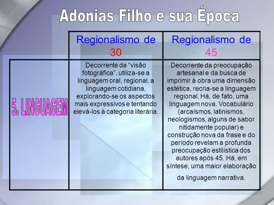 """Regionalismo de 30 Regionalismo de 45 Decorrente da """"visão fotográfica"""", utiliza-se a linguagem oral, regional, a linguagem cotidiana, explorando-se o"""