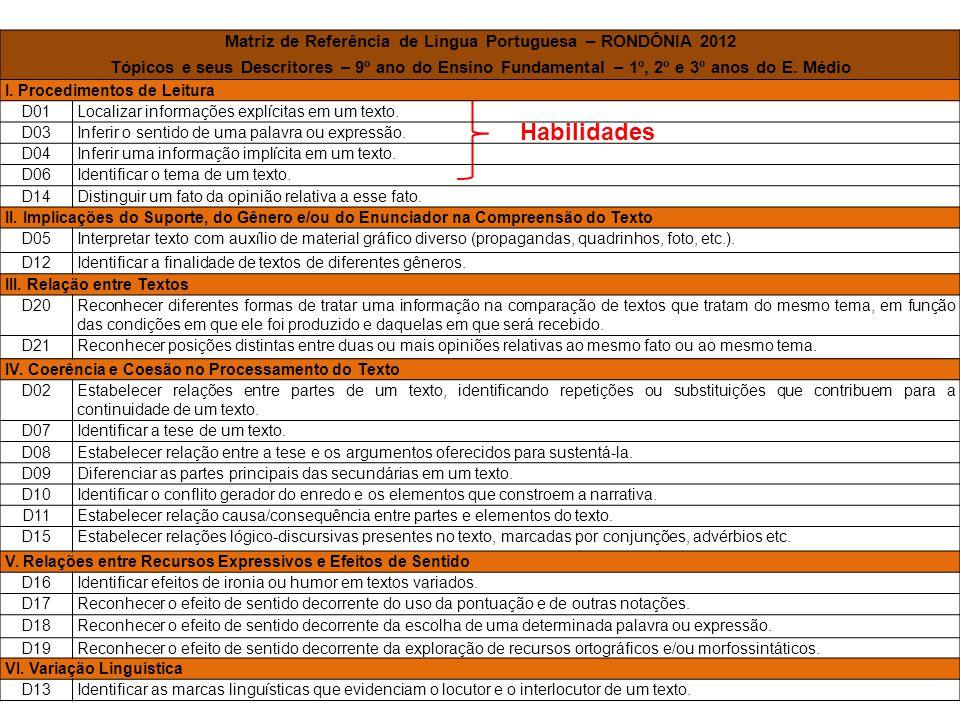 Habilidades Matriz de Referência de Língua Portuguesa – RONDÔNIA 2012 Tópicos e seus Descritores – 9º ano do Ensino Fundamental – 1º, 2º e 3º anos do