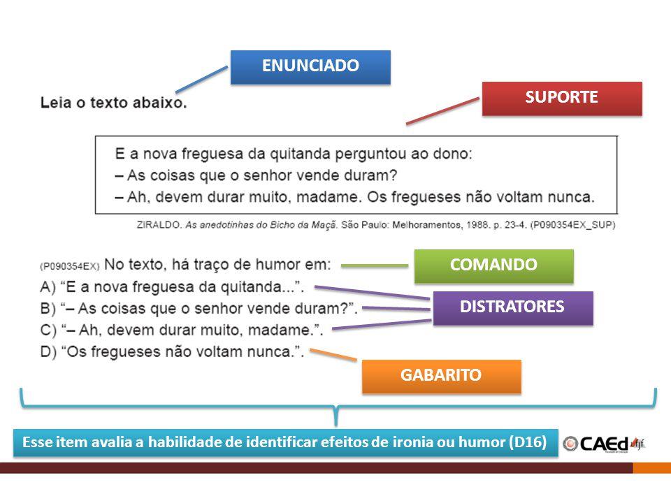 ENUNCIADO SUPORTE COMANDO DISTRATORES GABARITO Esse item avalia a habilidade de identificar efeitos de ironia ou humor (D16)
