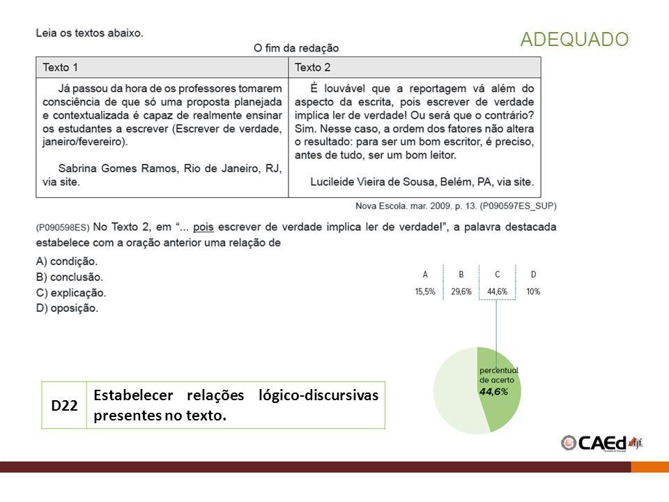 D22 Estabelecer relações lógico-discursivas presentes no texto. ADEQUADO