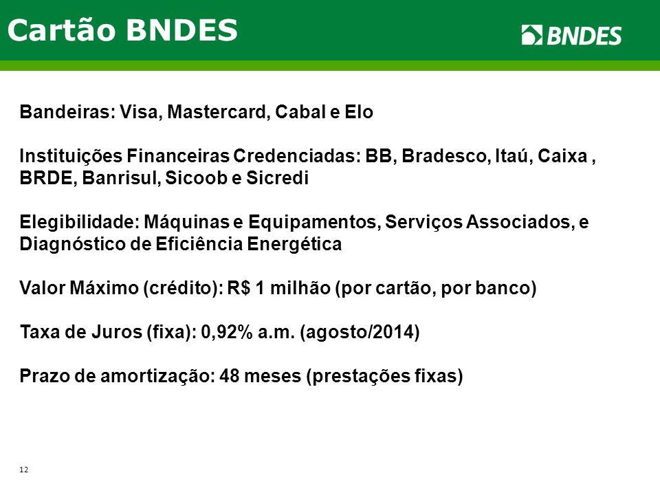 Cartão BNDES Bandeiras: Visa, Mastercard, Cabal e Elo Instituições Financeiras Credenciadas: BB, Bradesco, Itaú, Caixa, BRDE, Banrisul, Sicoob e Sicre
