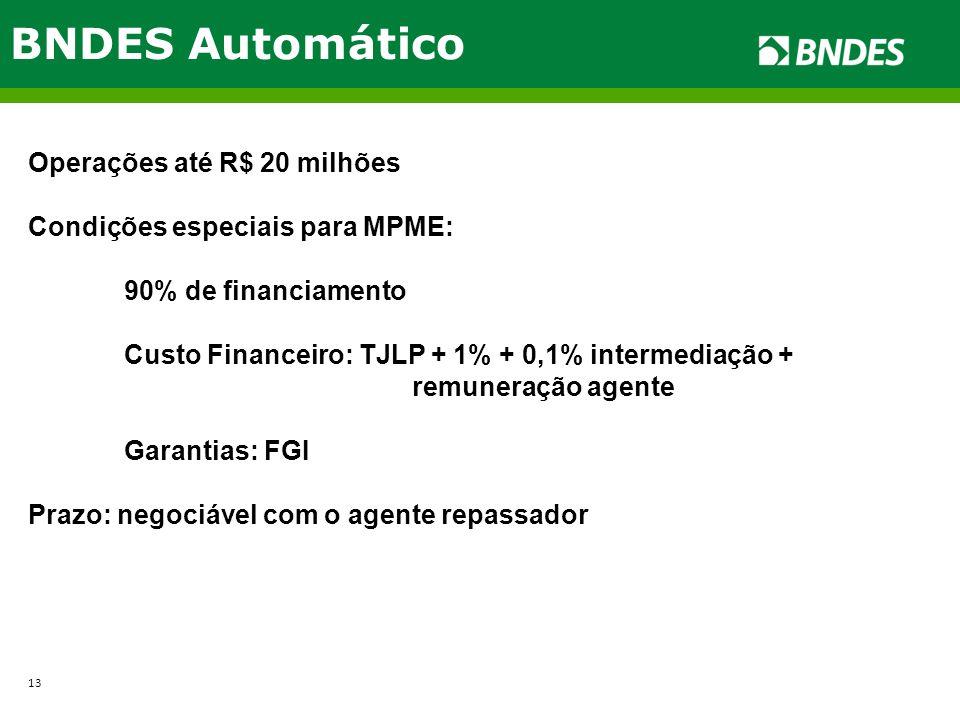BNDES Automático Operações até R$ 20 milhões Condições especiais para MPME: 90% de financiamento Custo Financeiro: TJLP + 1% + 0,1% intermediação + re