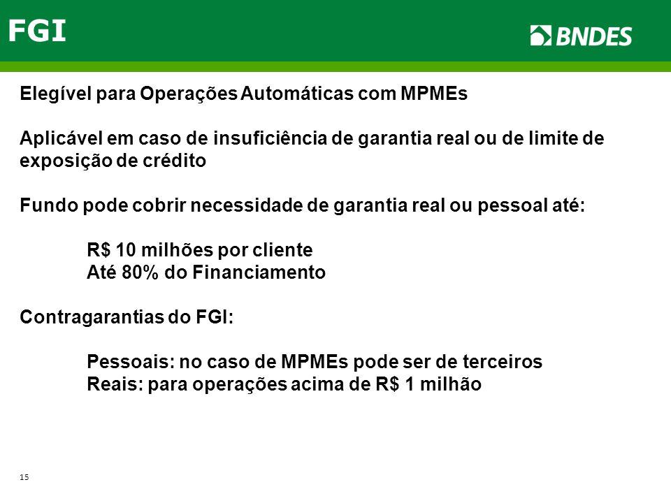 FGI Elegível para Operações Automáticas com MPMEs Aplicável em caso de insuficiência de garantia real ou de limite de exposição de crédito Fundo pode