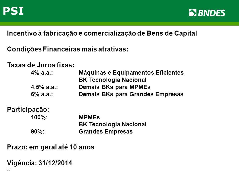 PSI Incentivo à fabricação e comercialização de Bens de Capital Condições Financeiras mais atrativas: Taxas de Juros fixas: 4% a.a.: Máquinas e Equipa