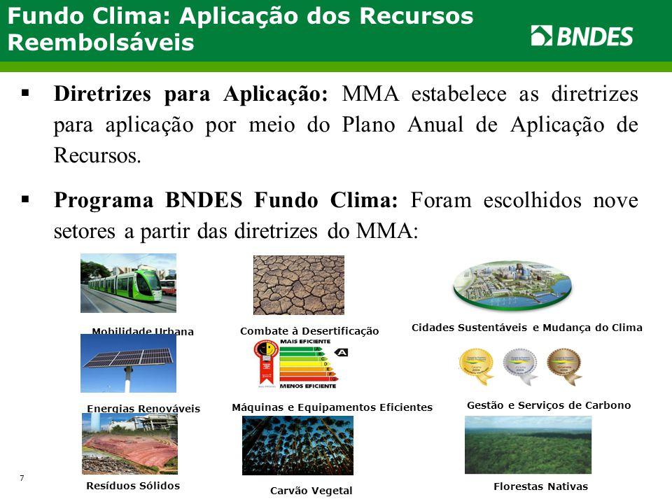 Fundo Clima: Aplicação dos Recursos Reembolsáveis  Diretrizes para Aplicação: MMA estabelece as diretrizes para aplicação por meio do Plano Anual de