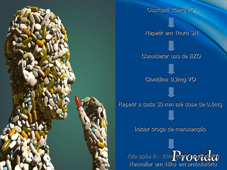 Captopril 25mg VO Repetir em 1hora SN Considerar uso de BZD Clonidina 0,2mg VO Repetir a cada 30 min até dose de 0,6mg Iniciar droga de manutenção Alt