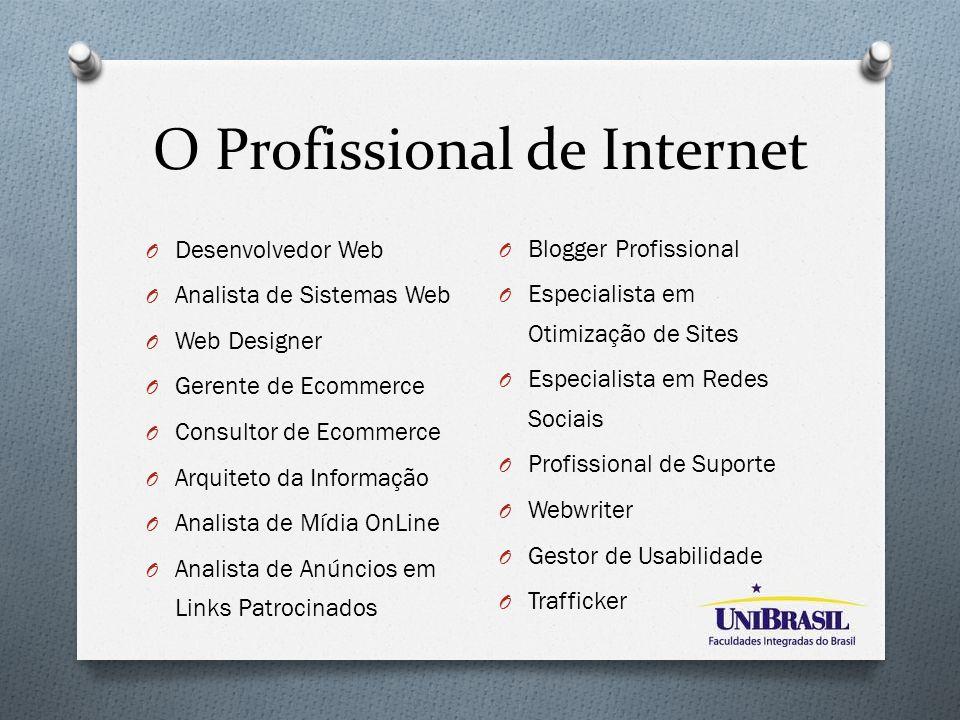 O Profissional de Internet O Desenvolvedor Web O Analista de Sistemas Web O Web Designer O Gerente de Ecommerce O Consultor de Ecommerce O Arquiteto d