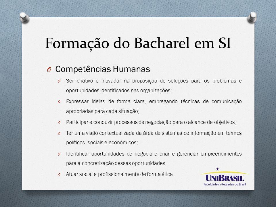 Formação do Bacharel em SI O Competências Humanas O Ser criativo e inovador na proposição de soluções para os problemas e oportunidades identificados