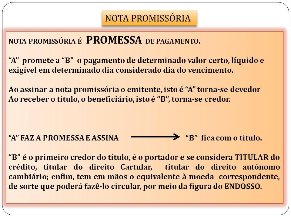 """NOTA PROMISSÓRIA NOTA PROMISSÓRIA É PROMESSA DE PAGAMENTO. """"A"""" promete a """"B"""" o pagamento de determinado valor certo, líquido e exigível em determinado"""