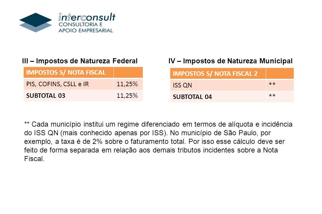 III – Impostos de Natureza Federal IMPOSTOS S/ NOTA FISCAL PIS, COFINS, CSLL e IR11,25% SUBTOTAL 0311,25% ** Cada município institui um regime diferenciado em termos de alíquota e incidência do ISS QN (mais conhecido apenas por ISS).
