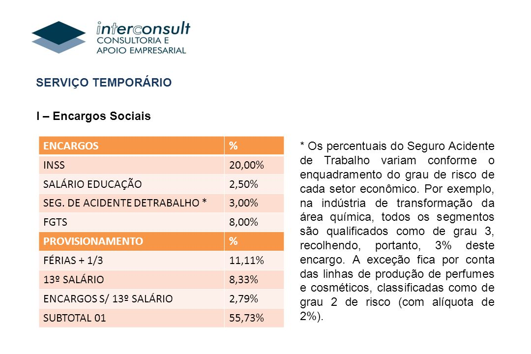 SERVIÇO TEMPORÁRIO I – Encargos Sociais ENCARGOS% INSS20,00% SALÁRIO EDUCAÇÃO2,50% SEG.
