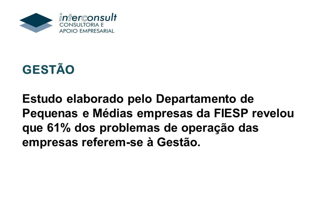 GESTÃO Estudo elaborado pelo Departamento de Pequenas e Médias empresas da FIESP revelou que 61% dos problemas de operação das empresas referem-se à Gestão.