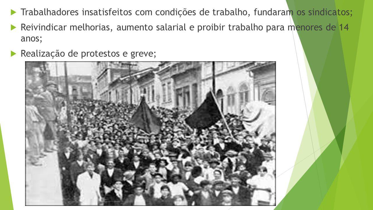  Trabalhadores insatisfeitos com condições de trabalho, fundaram os sindicatos;  Reivindicar melhorias, aumento salarial e proibir trabalho para menores de 14 anos;  Realização de protestos e greve;