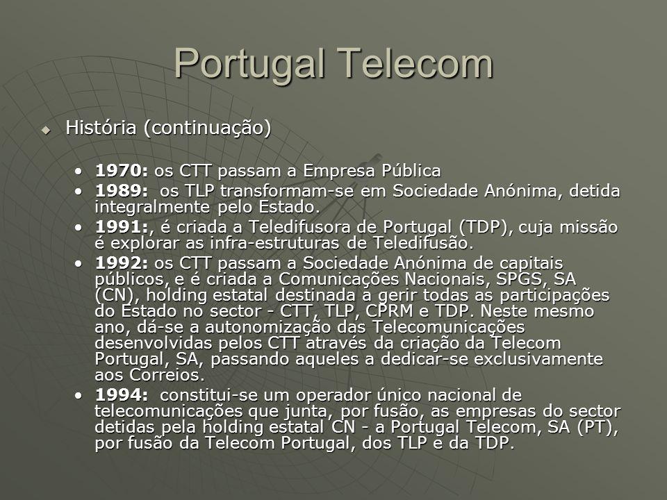 Portugal Telecom  História (continuação) 1970: os CTT passam a Empresa Pública1970: os CTT passam a Empresa Pública 1989: os TLP transformam-se em So