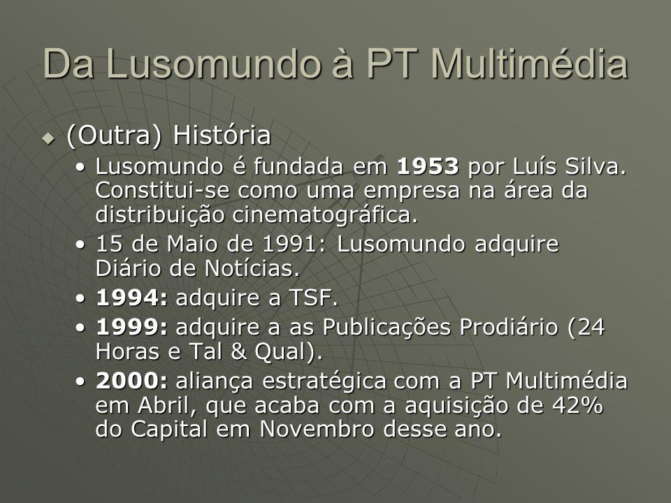 Da Lusomundo à PT Multimédia  (Outra) História Lusomundo é fundada em 1953 por Luís Silva. Constitui-se como uma empresa na área da distribuição cine
