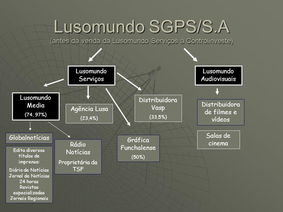 Lusomundo SGPS/S.A (antes da venda da Lusomundo Serviços à Controlinveste) Lusomundo Serviços Lusomundo Media (74, 97%) Globalnotícias Rádio Notícias