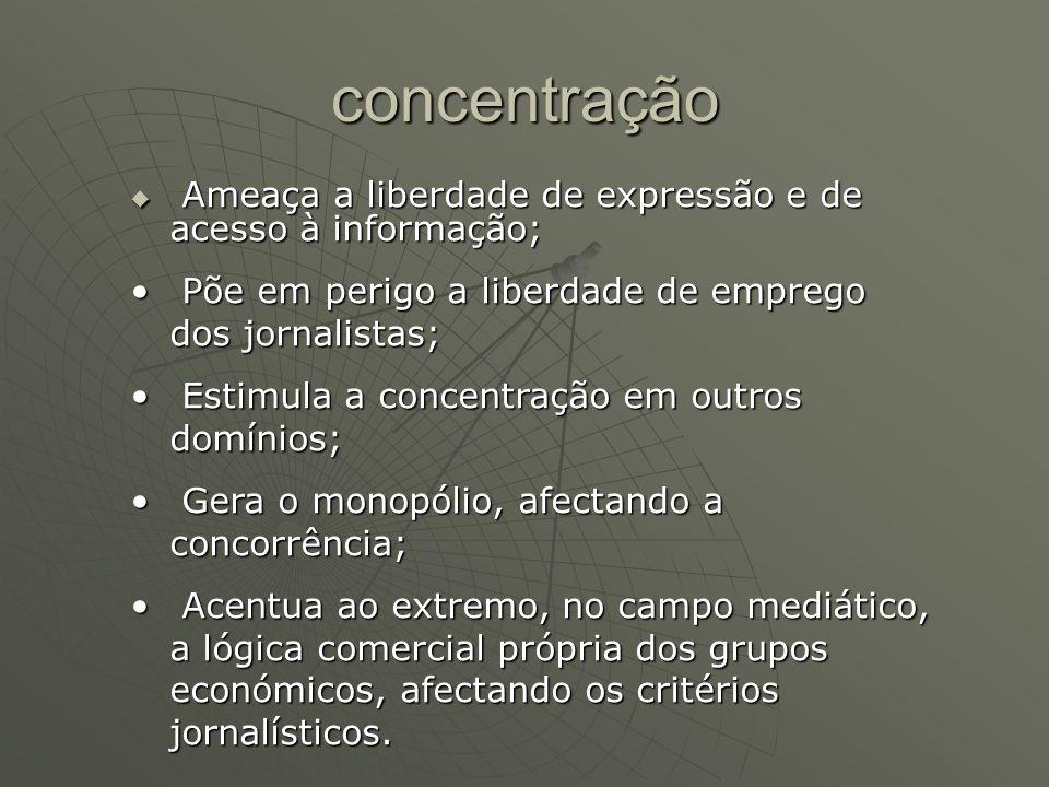  Ameaça a liberdade de expressão e de acesso à informação; Põe em perigo a liberdade de emprego dos jornalistas; Põe em perigo a liberdade de emprego