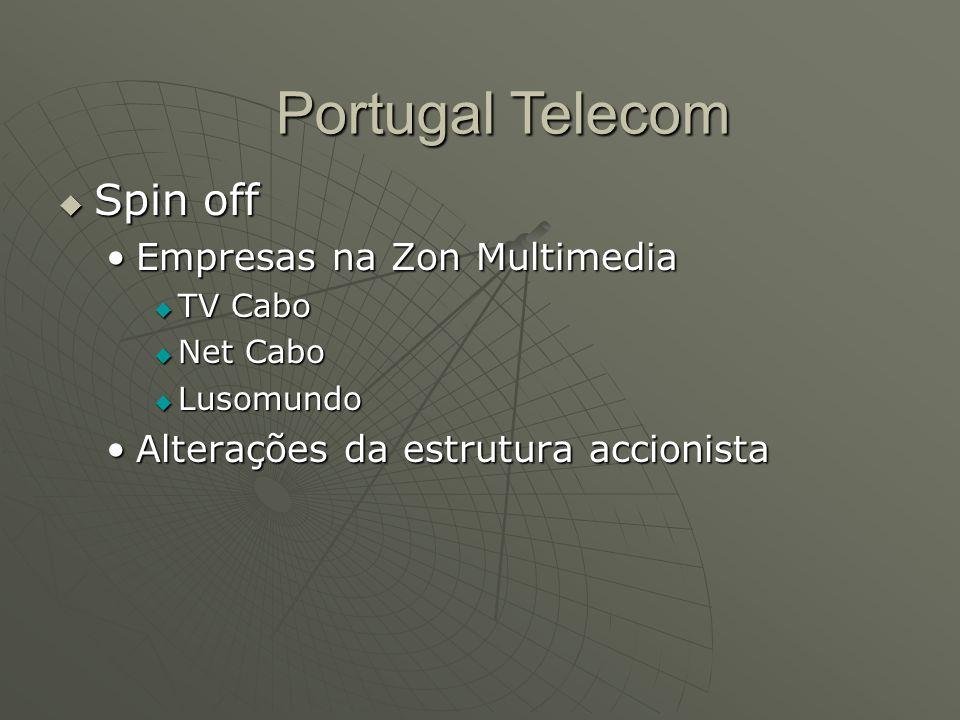 Spin off Empresas na Zon MultimediaEmpresas na Zon Multimedia  TV Cabo  Net Cabo  Lusomundo Alterações da estrutura accionistaAlterações da estru
