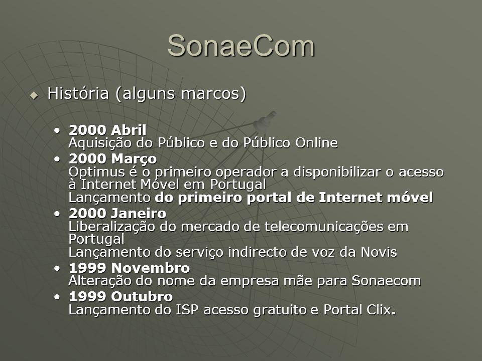 SonaeCom  História (alguns marcos) 2000 Abril Aquisição do Público e do Público Online2000 Abril Aquisição do Público e do Público Online 2000 Março