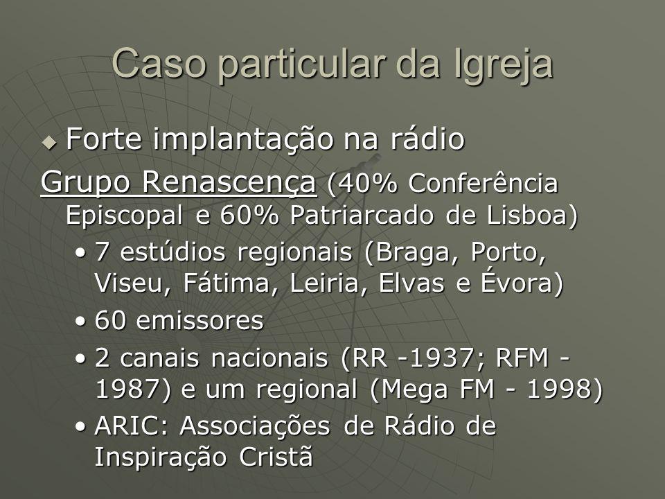 Caso particular da Igreja  Forte implantação na rádio Grupo Renascença (40% Conferência Episcopal e 60% Patriarcado de Lisboa) 7 estúdios regionais (