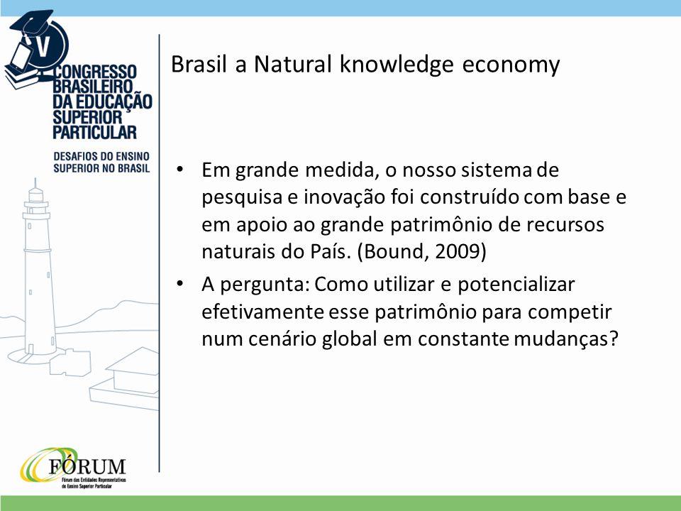 Brasil a Natural knowledge economy Em grande medida, o nosso sistema de pesquisa e inovação foi construído com base e em apoio ao grande patrimônio de recursos naturais do País.
