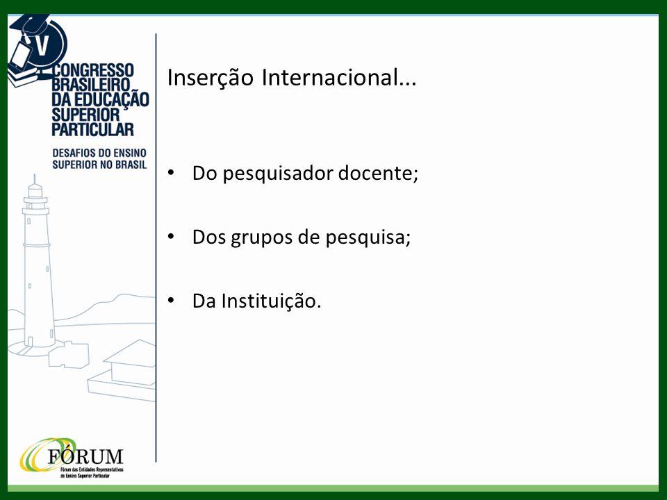 Inserção Internacional... Do pesquisador docente; Dos grupos de pesquisa; Da Instituição.
