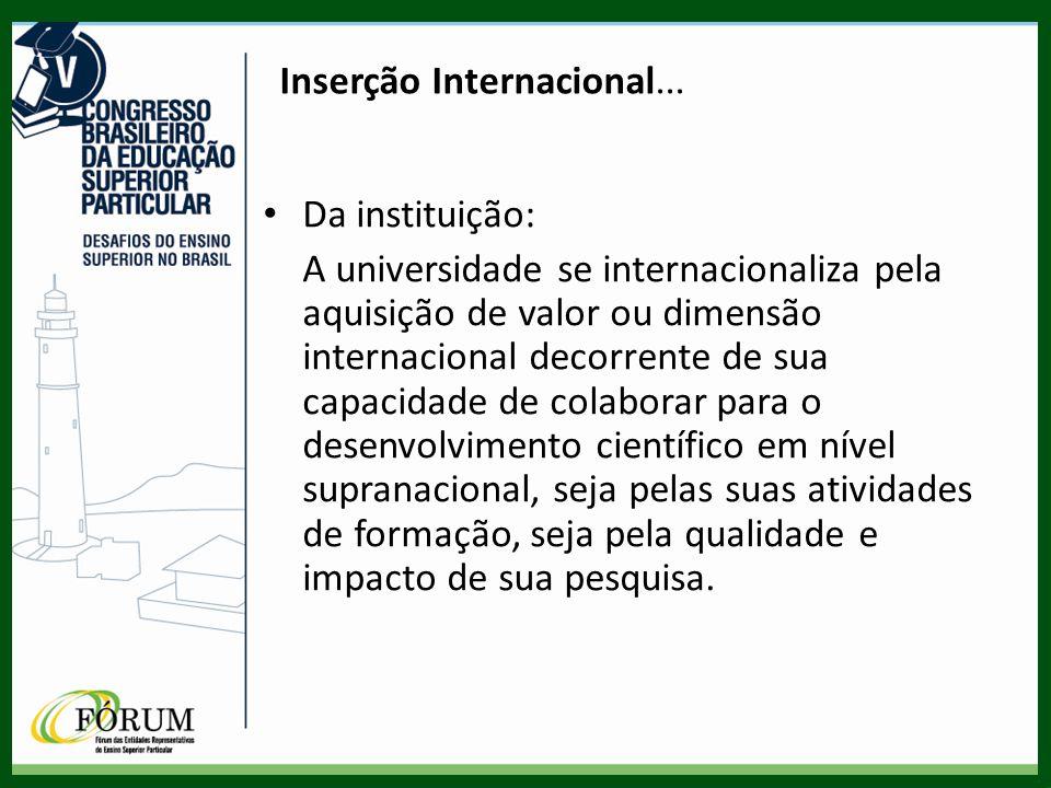 Inserção Internacional...