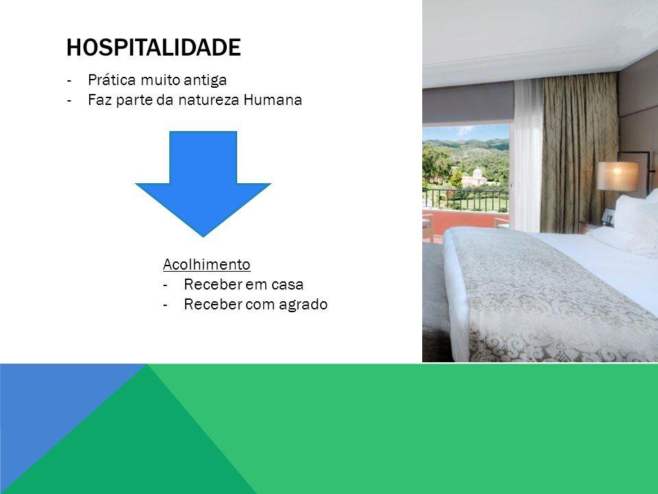 HOSPITALIDADE -Prática muito antiga -Faz parte da natureza Humana Acolhimento -Receber em casa -Receber com agrado