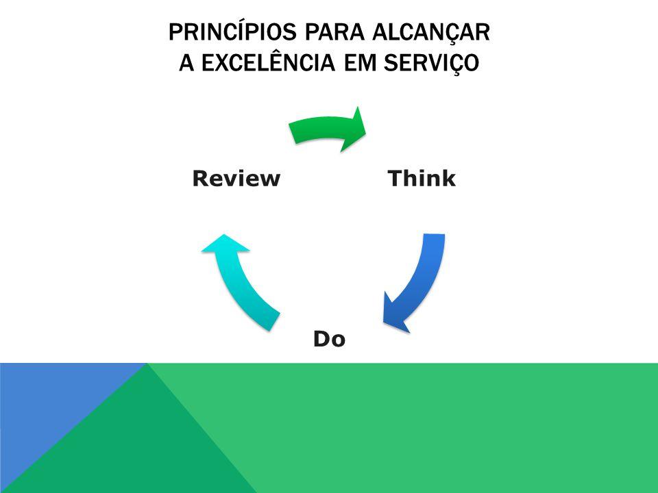 PRINCÍPIOS PARA ALCANÇAR A EXCELÊNCIA EM SERVIÇO Think Do Review